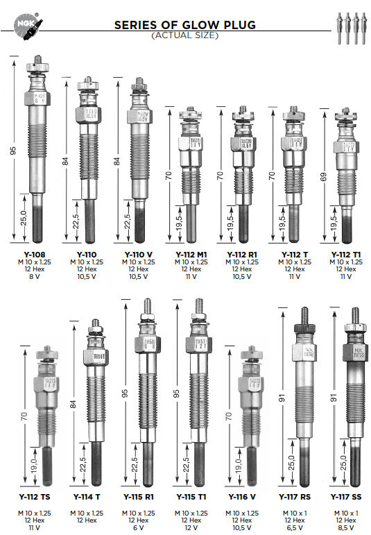 ngk spark plugs  u00bb ngk glow plugs